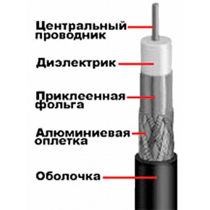 Коаксиальный кабель FinMark F 660BVF black 305m